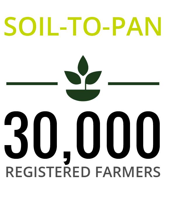 soil to pan motto